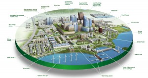 Smart City, Smart Urban Governance, New urban centres, Track2Realty