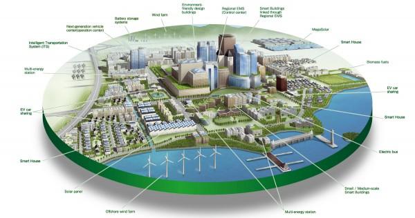 Smart City, Smart Urban Governance, New urban centres, Track2Realty