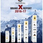 Track2Realty Brand X Report 2016-17, Brand perception audit report, Brand rating of Indian developers, India real estate news, Indian property market, Track2Realty